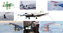 Aircraft with close-up images of various instrumentation